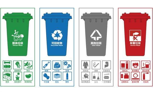 """深圳将进入垃圾分类""""强制时代"""""""