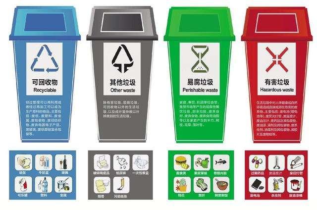 未按规定扔垃圾个人最高将罚200元